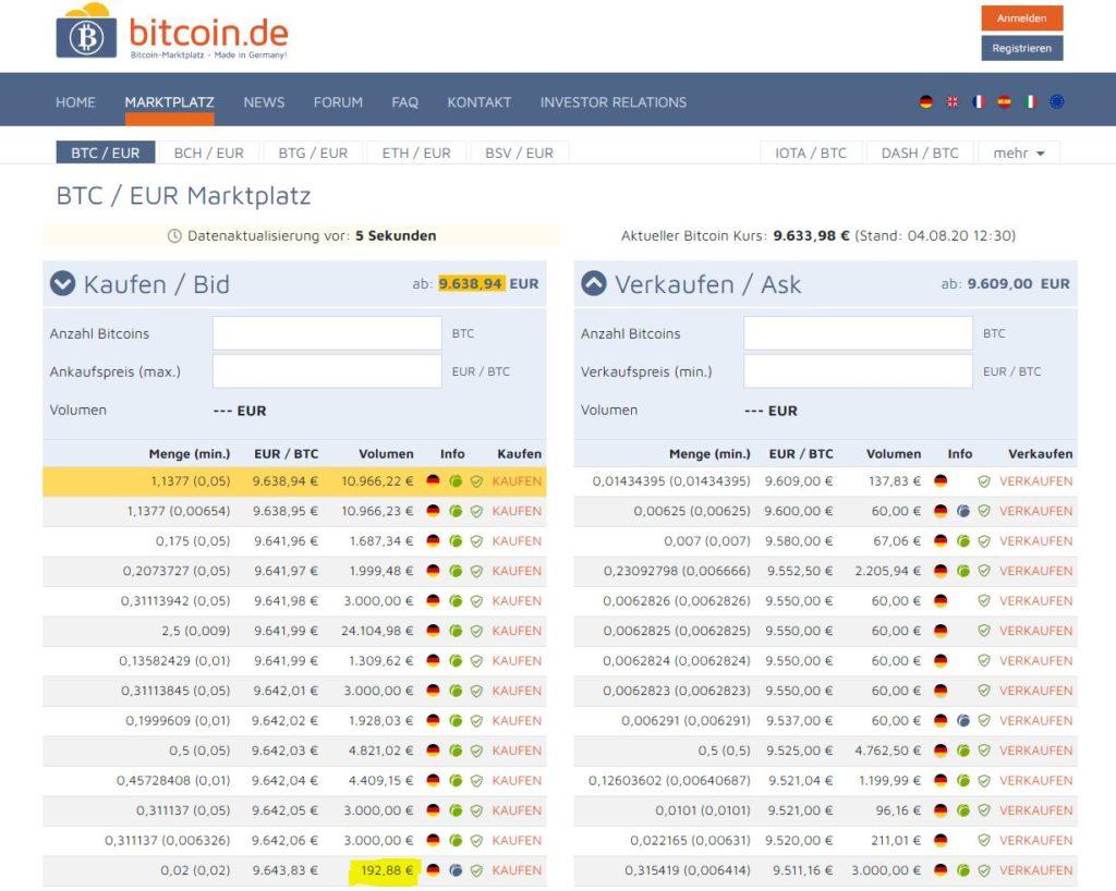 wie kaufe ich bitcoins in deutschland