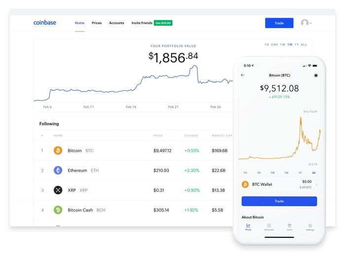Kann ich Bitcoin mit Paypal schicken