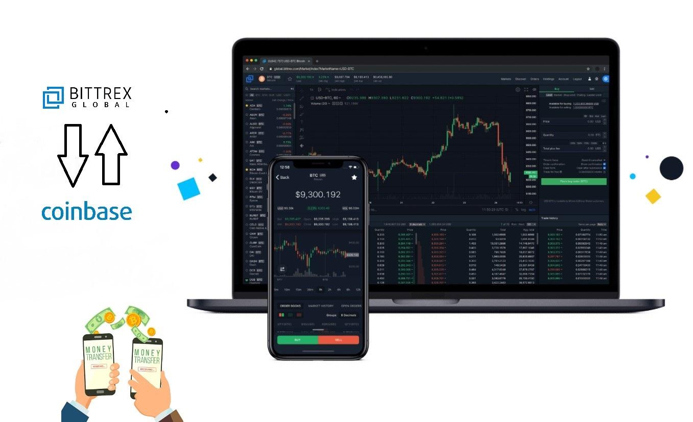You are currently viewing Bittrex Guthaben auszahlen lassen. Wie genau geht das?